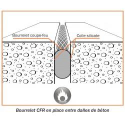 Bourrelets coupe-feu CFR